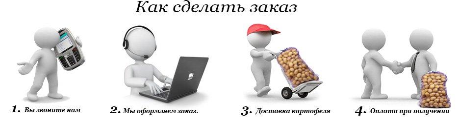 Как сделать заказ на на доставку картофеля